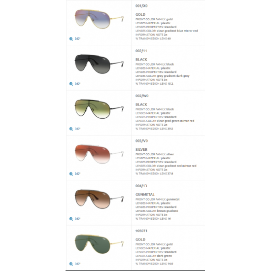 Ray-Ban Wings RB 3597 9168Y3